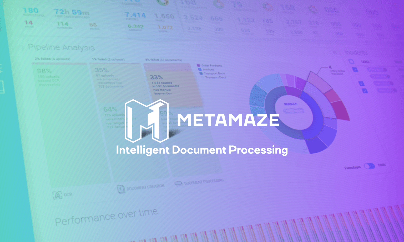 Metamaze Intelligent Document Processing text overlayed on screenshot of dashboards with analytics
